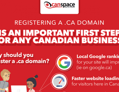 Canadian domains
